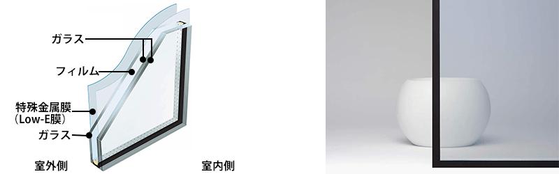 Low-E合わせ複層ガラス